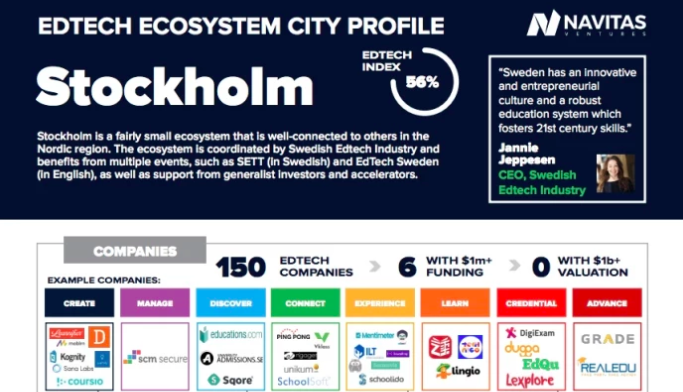 Edtech-ecosystem-report-Learnifier2